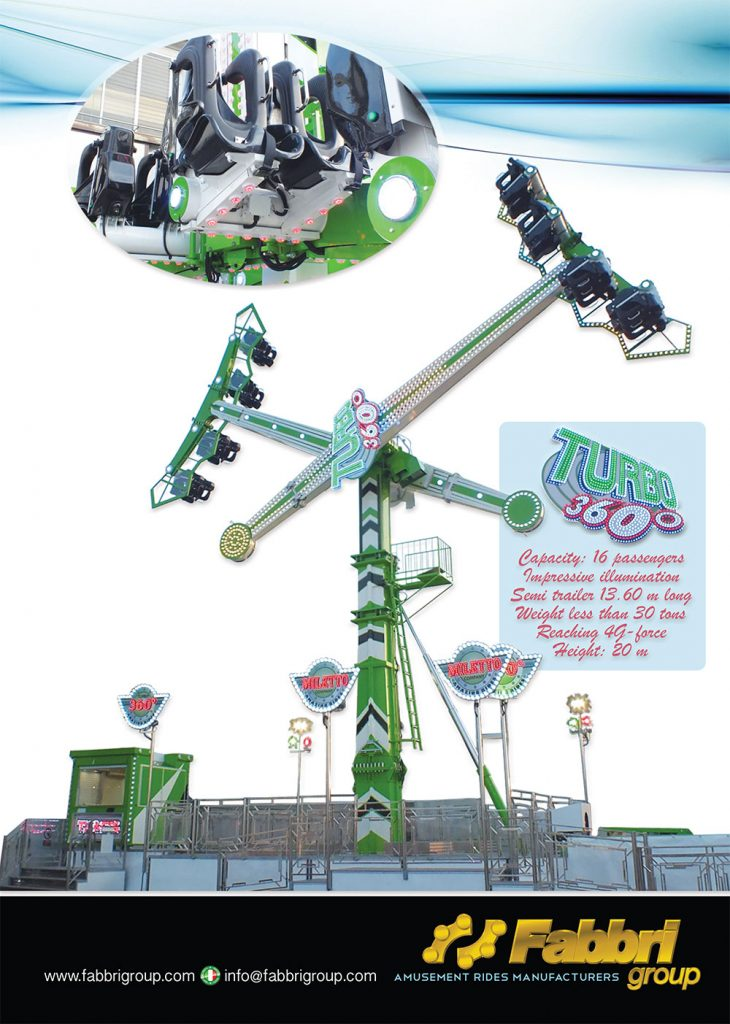 Turbo 360 Games & Park - 13th July 2016